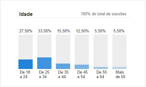 twdbr-estatisticas-outubro-2014-01